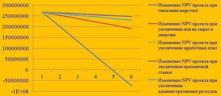 analiz-chestvitelnosti-rinka